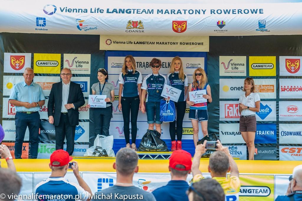 Lang-Team-Maraton-2018-Trabki-Wielkie (15)