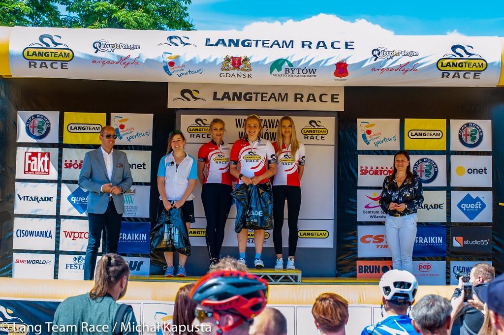 Lang-Team-Race-2018-Warszawa (17)