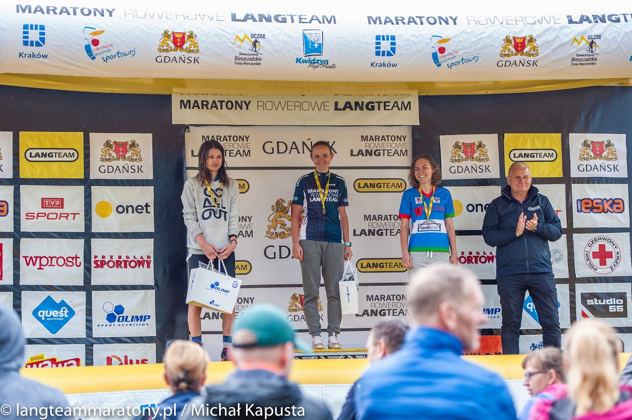 maratony-lang-team-2019-gdansk (2)